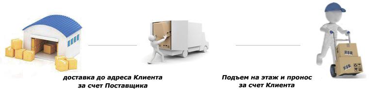 Доставка по Москве и Санкт-Петербургу